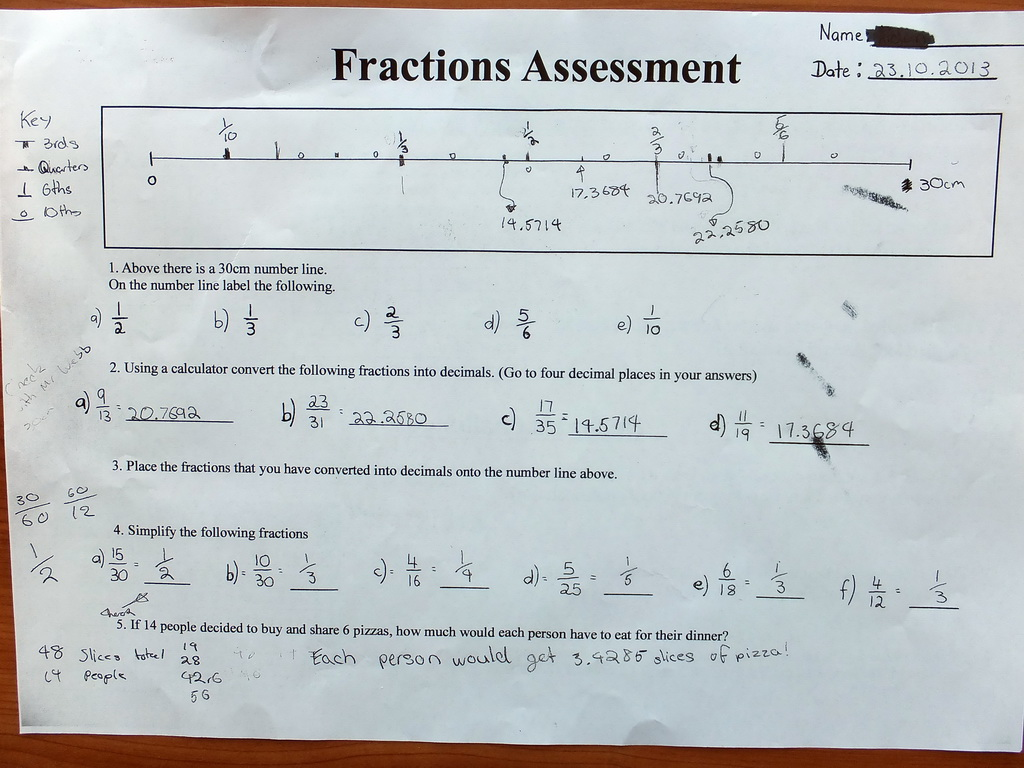 Fractions: The Whole Thing